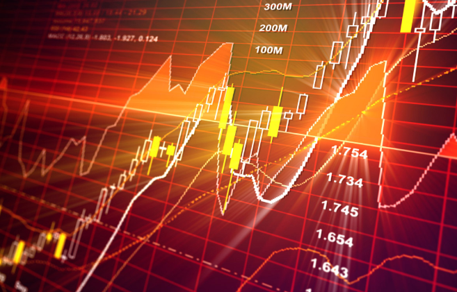 How to Select Best Forex Indicators for Capital Markets