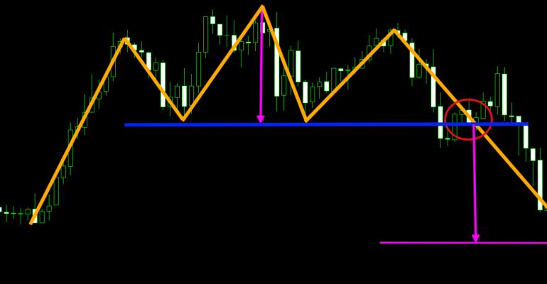 Acm markets forex